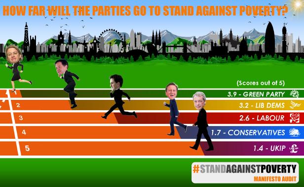 Politician Race against Poverty ASAP